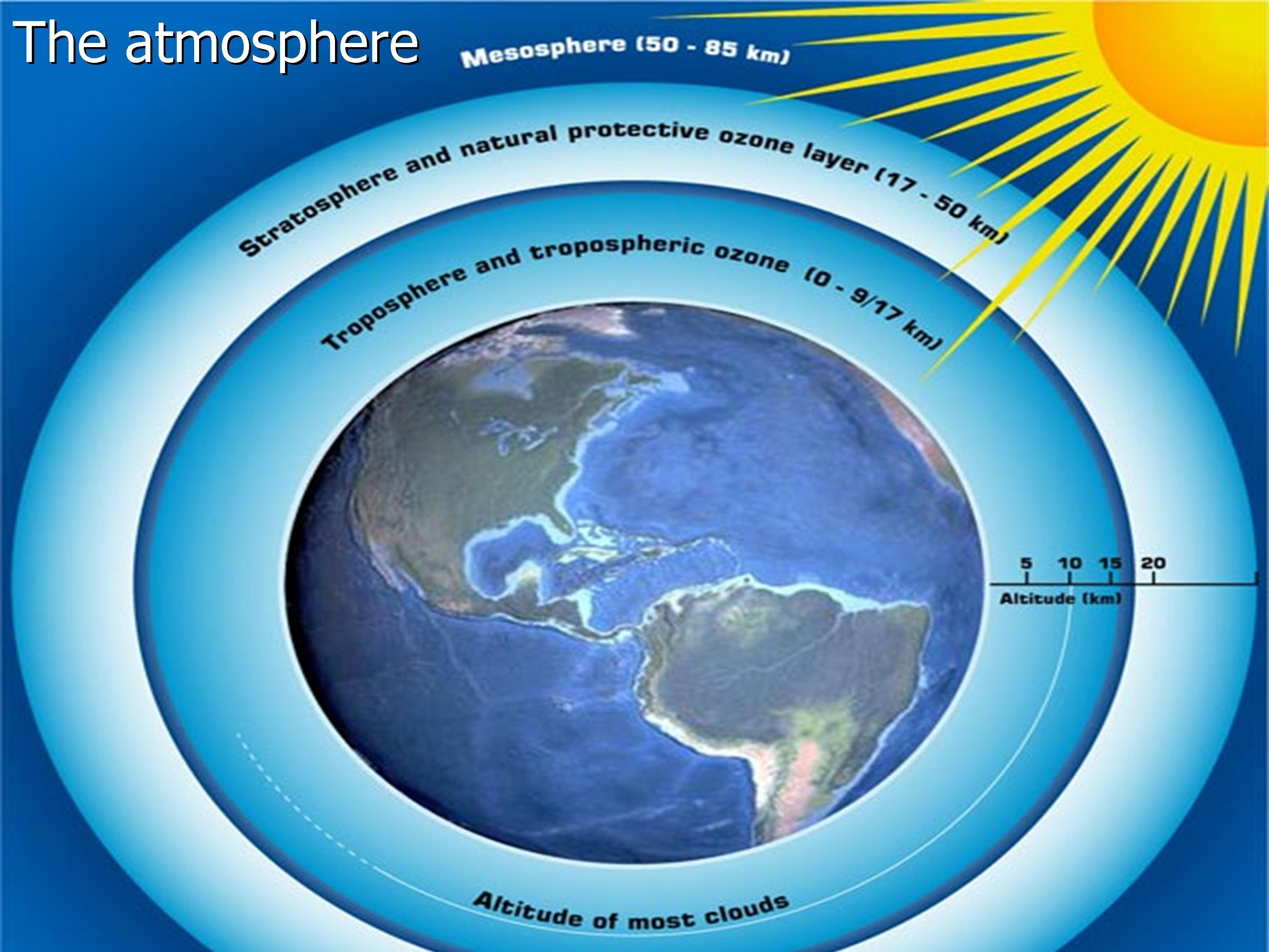 Ozone Layer Essay In Hindi