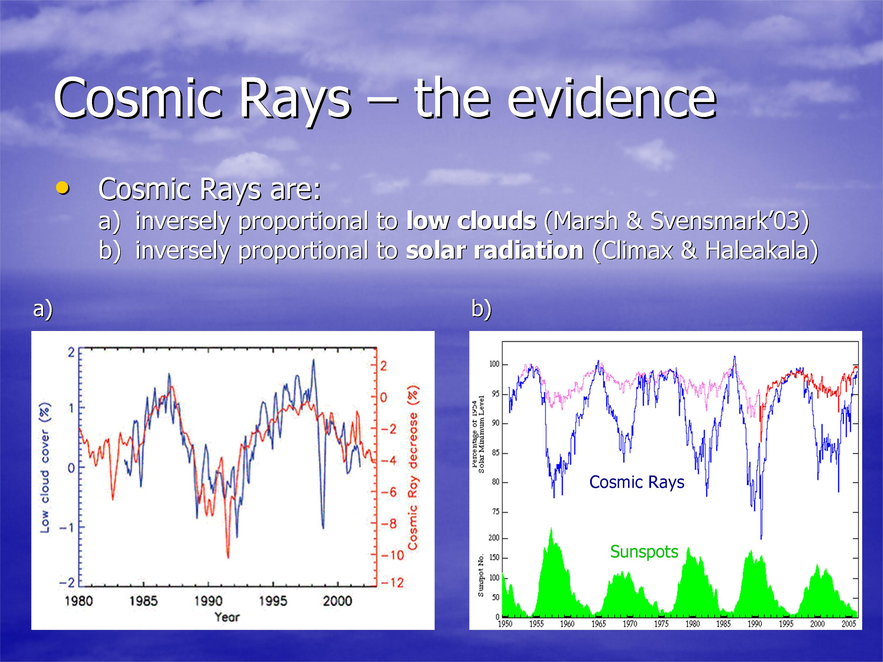 Global Warming - Cosmic Ray effect on Sunspots Evidence